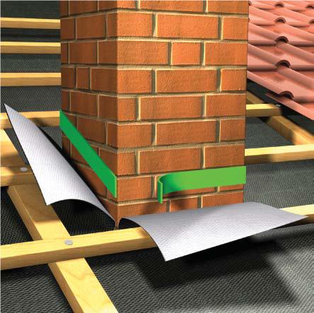 Modele de acoperișuri pentru case